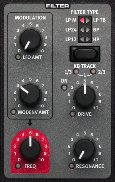 Nord_Lead_A1_Filter